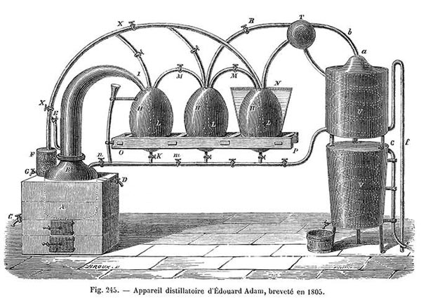 distilling-machine